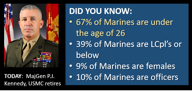 "NEWS & COMMENTARY:  a ""Buddy"" retires & do you know how young the Marine Corps really is?"